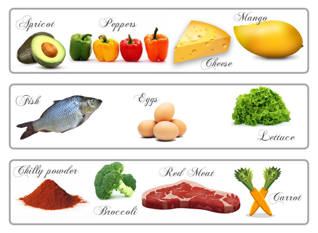 Beta Carotene Foods List