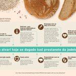 Hleb, testenina i ugljeni hidrati – koliko su zaista neophodni?
